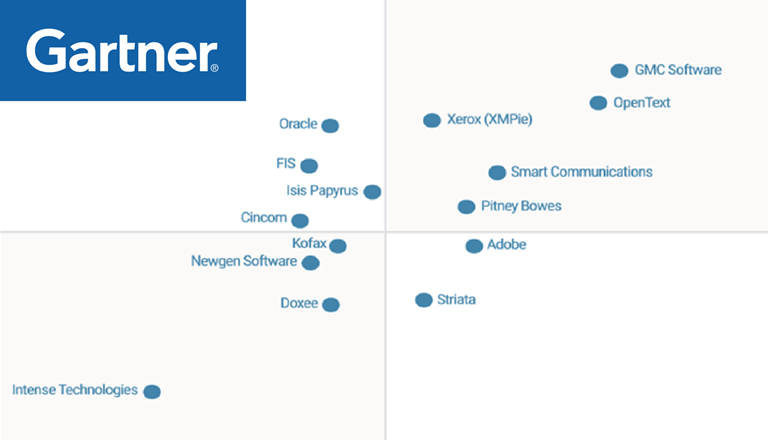 Understanding the Gartner Magic Quadrant for customer communications management software